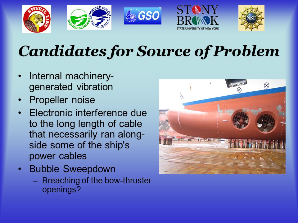 Candidates for Source of Problem Internal machinery- generated vibration Propeller noise Electronic interference due to the long length of cable that necessarily ran along- side some of the ship s power cables Bubble Sweepdown –Breaching of the bow-thruster openings?