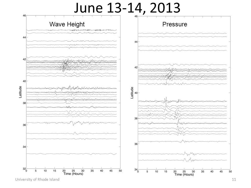 Wave HeightPressure June 13-14, 2013 University of Rhode Island11