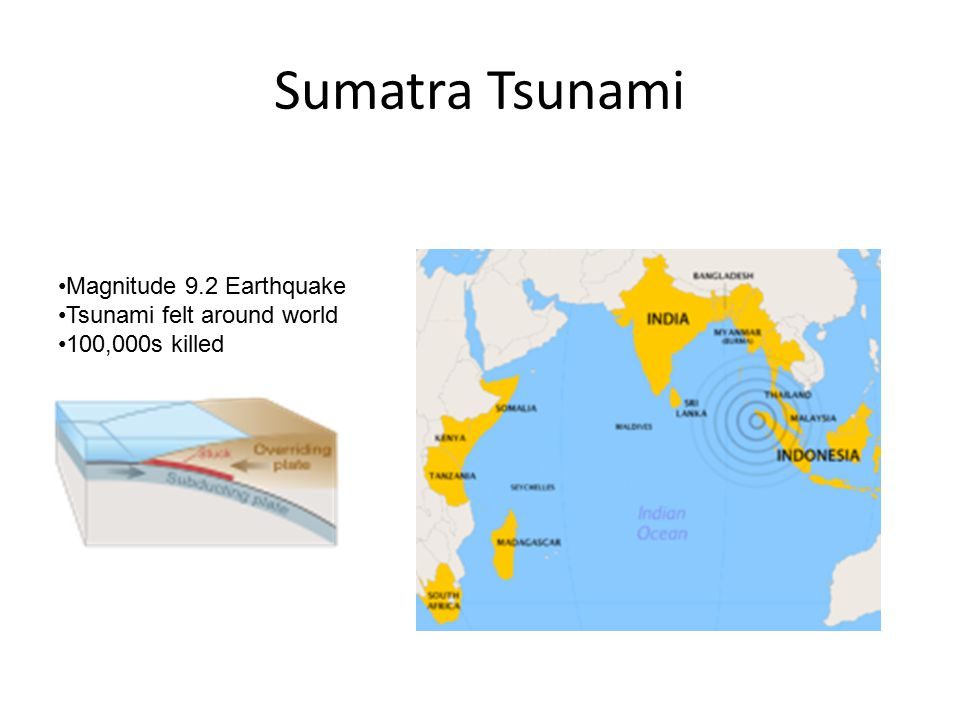 Sumatra Tsunami Magnitude 9.2 Earthquake Tsunami felt around world 100,000s killed
