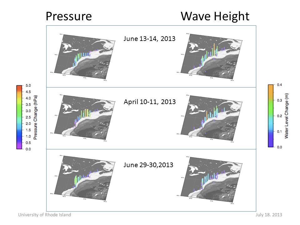 PressureWave Height University of Rhode IslandJuly 18.