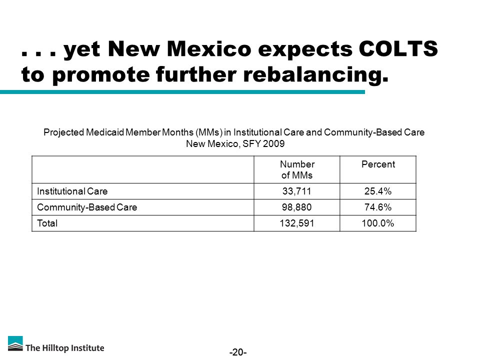 -20-... yet New Mexico expects COLTS to promote further rebalancing.