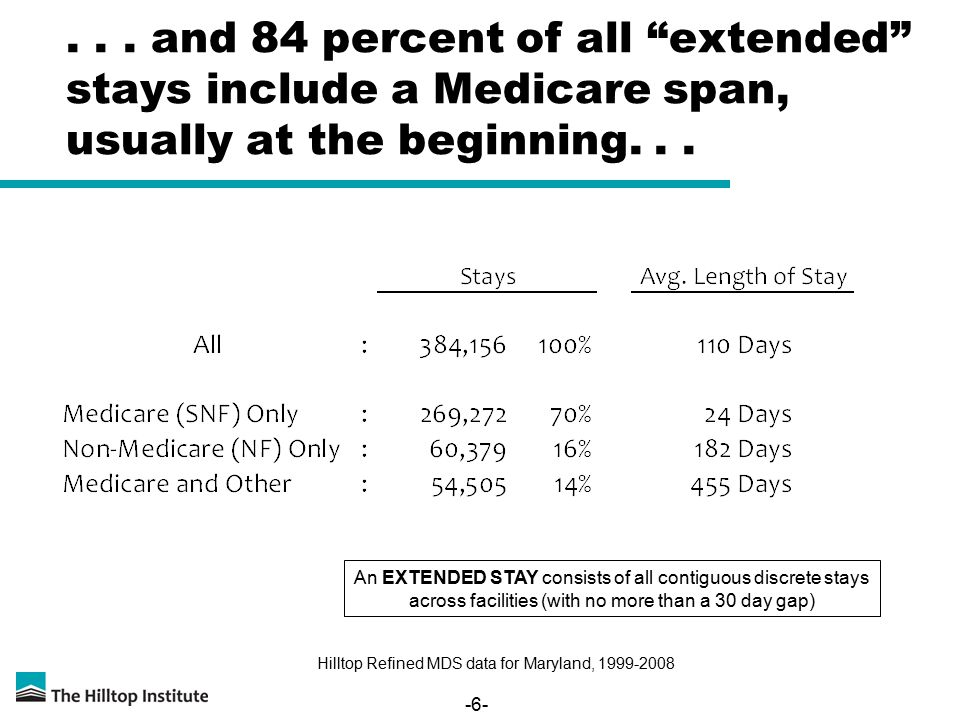 """-6-... and 84 percent of all """"extended"""" stays include a Medicare span, usually at the beginning... An EXTENDED STAY consists of all contiguous discret"""