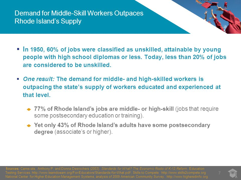 Demand for Middle-Skill Workers Outpaces Rhode Island's Supply 7 Sources: Carnevale, Anthony P.