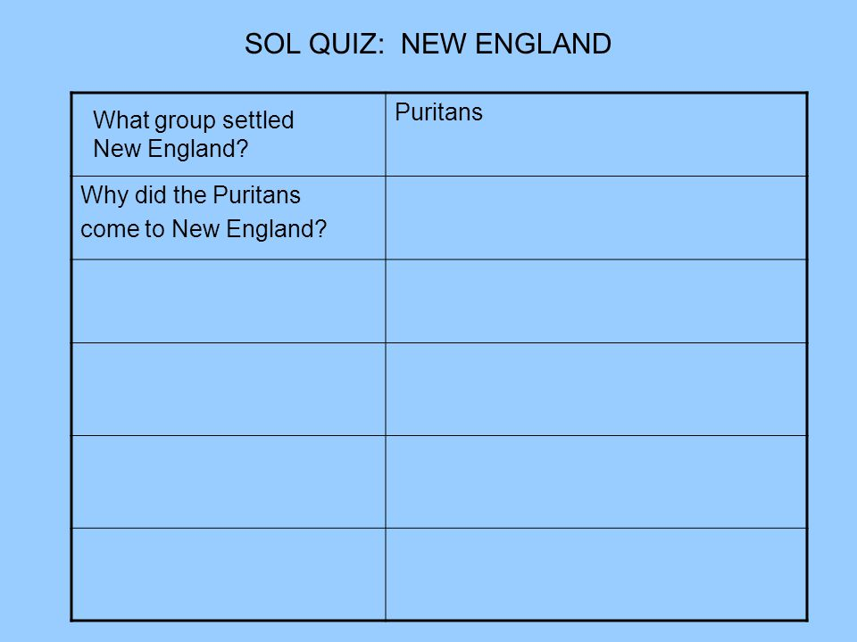 SOL QUIZ: NEW ENGLAND Puritans Why did the Puritans come to New England? What group settled New England?