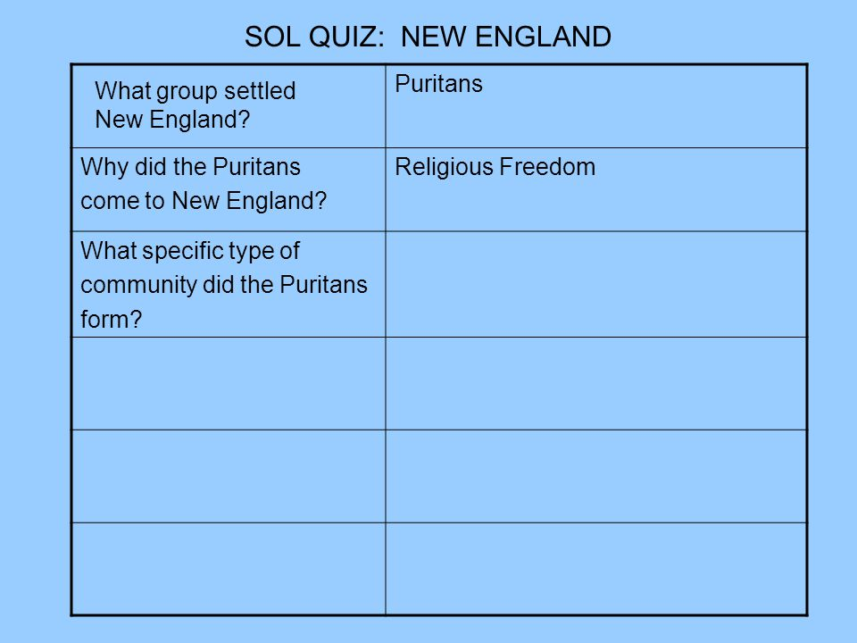 SOL QUIZ: NEW ENGLAND Puritans Why did the Puritans come to New England? Religious Freedom What specific type of community did the Puritans form? What