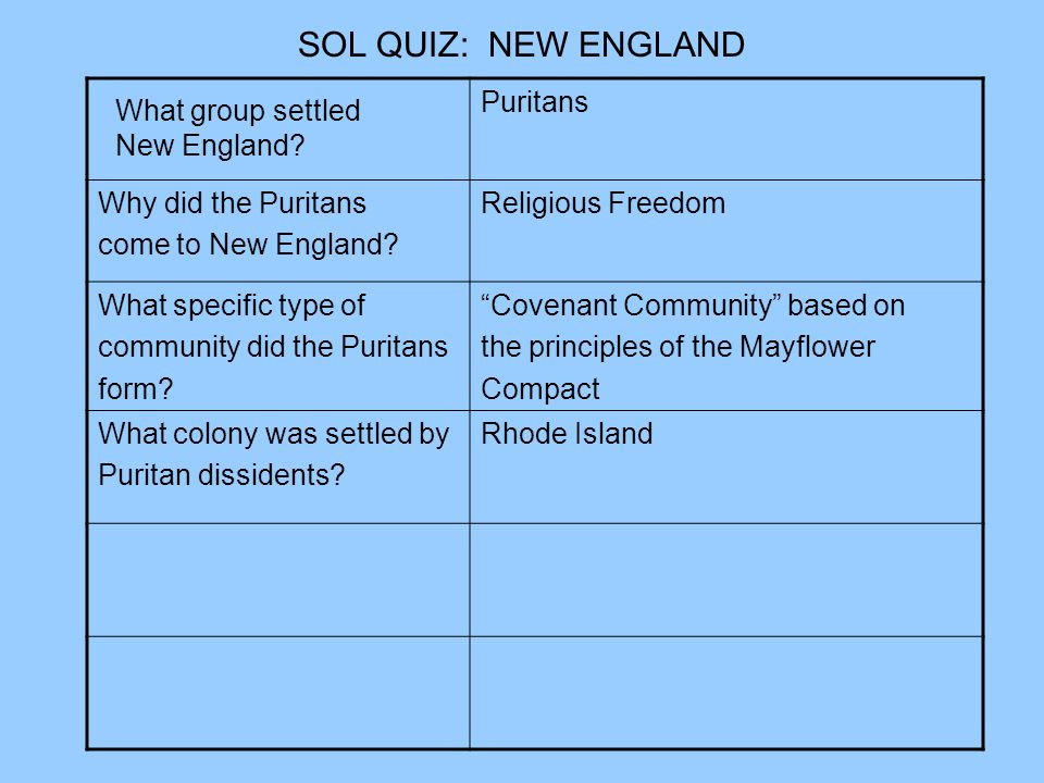 """SOL QUIZ: NEW ENGLAND Puritans Why did the Puritans come to New England? Religious Freedom What specific type of community did the Puritans form? """"Cov"""