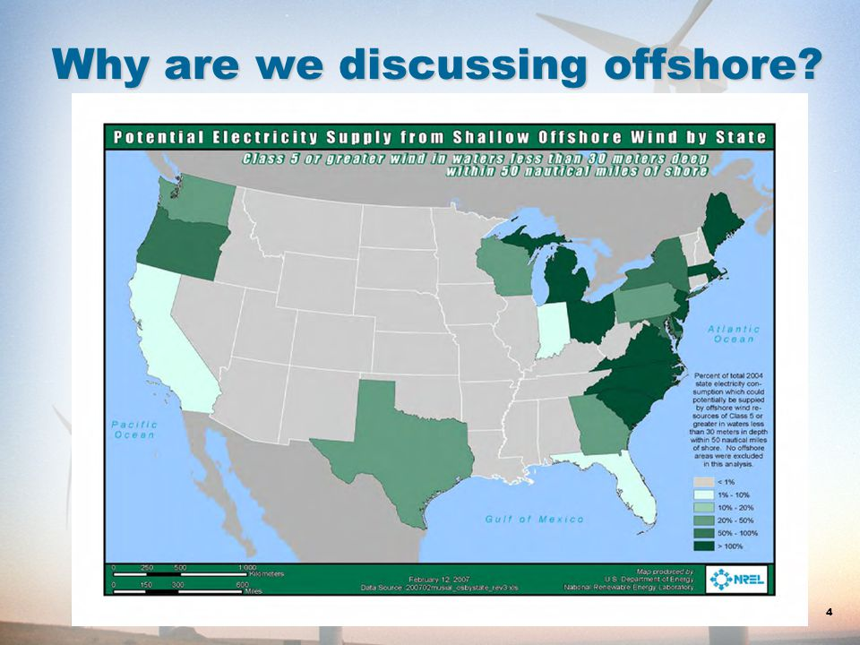 Why are we discussing offshore 4