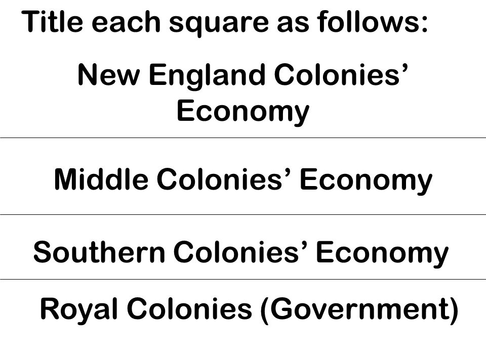 Middle Colonies' Economy  Plantations grew grain and wheat to export  Small Family Farms