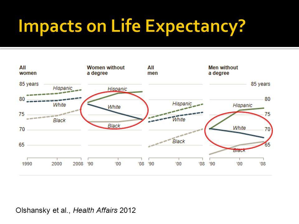 Olshansky et al., Health Affairs 2012