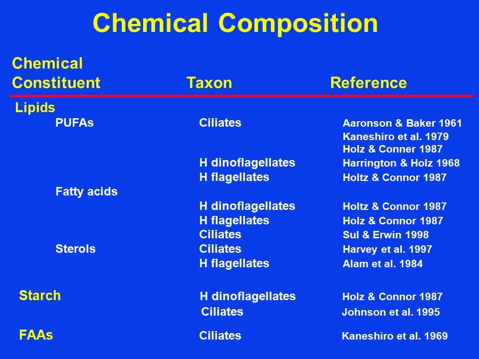Chemical Composition Chemical Constituent Taxon Reference Lipids PUFAsCiliates Aaronson & Baker 1961 Kaneshiro et al.