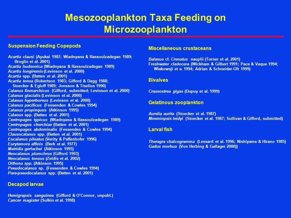 Mesozooplankton Taxa Feeding on Microzooplankton Suspension Feeding Copepods Acartia clausi (Ayukai 1987; Wiadnyana & Rassoulzadegan 1989; Broglio et al.