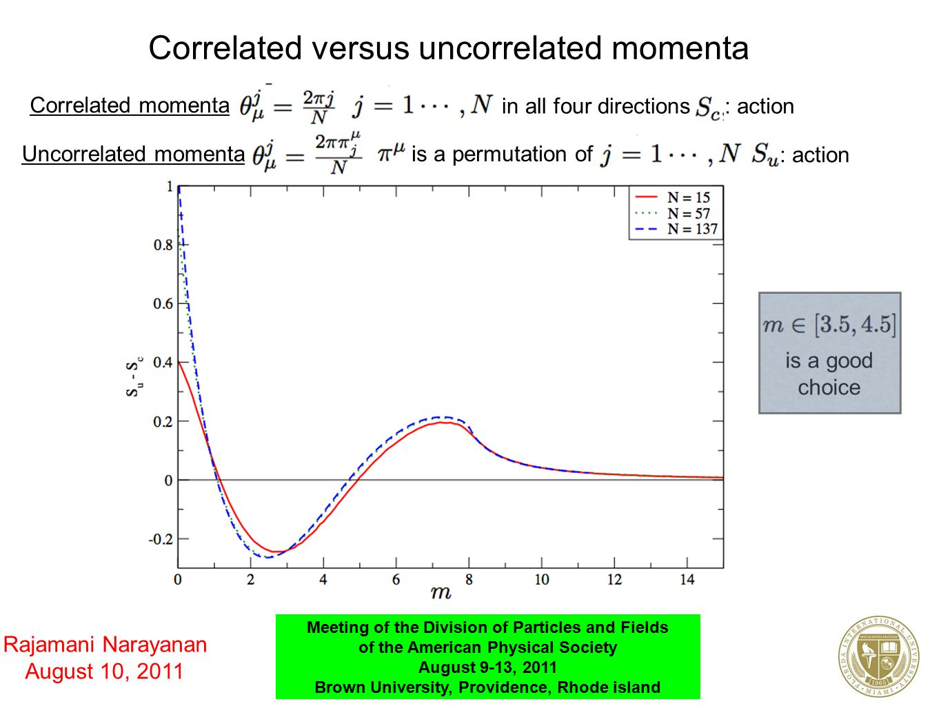 Correlated versus uncorrelated momenta Correlated momenta in all four directions: action Uncorrelated momentais a permutation of : action is a good choice Rajamani Narayanan August 10, 2011 Meeting of the Division of Particles and Fields of the American Physical Society August 9-13, 2011 Brown University, Providence, Rhode island