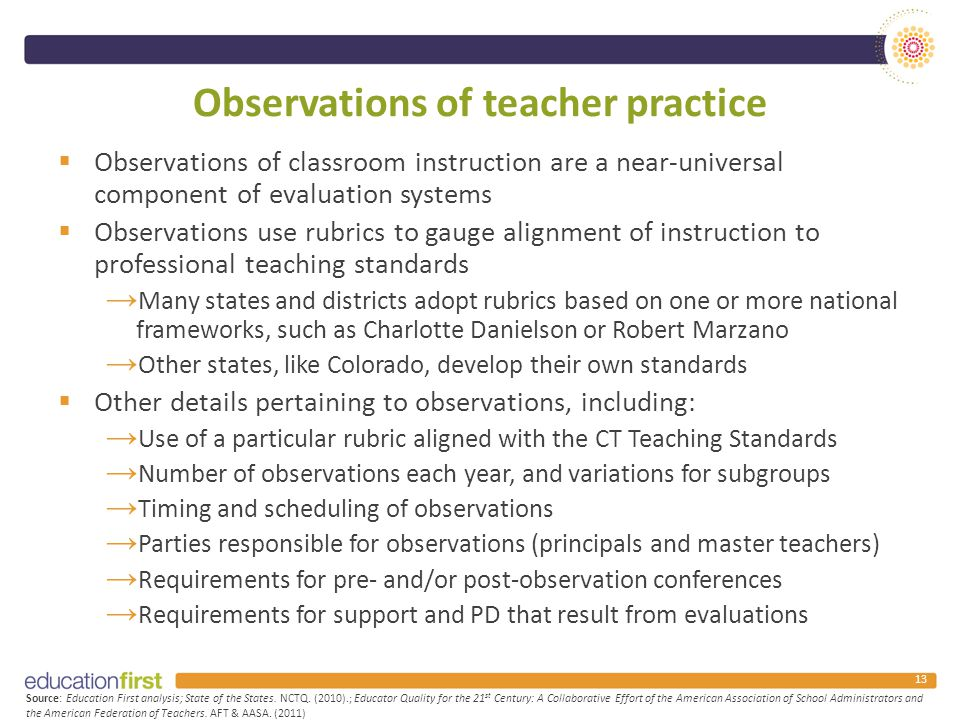 Observations of teacher practice  Observations of classroom instruction are a near-universal component of evaluation systems  Observations use rubrics to gauge alignment of instruction to professional teaching standards → Many states and districts adopt rubrics based on one or more national frameworks, such as Charlotte Danielson or Robert Marzano → Other states, like Colorado, develop their own standards  Other details pertaining to observations, including: → Use of a particular rubric aligned with the CT Teaching Standards → Number of observations each year, and variations for subgroups → Timing and scheduling of observations → Parties responsible for observations (principals and master teachers) → Requirements for pre- and/or post-observation conferences → Requirements for support and PD that result from evaluations 13 Source: Education First analysis; State of the States.