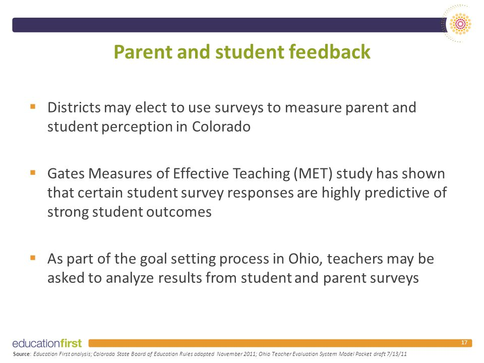 Parent and student feedback  Districts may elect to use surveys to measure parent and student perception in Colorado  Gates Measures of Effective Teaching (MET) study has shown that certain student survey responses are highly predictive of strong student outcomes  As part of the goal setting process in Ohio, teachers may be asked to analyze results from student and parent surveys 17 Source: Education First analysis; Colorado State Board of Education Rules adopted November 2011; Ohio Teacher Evaluation System Model Packet draft 7/13/11