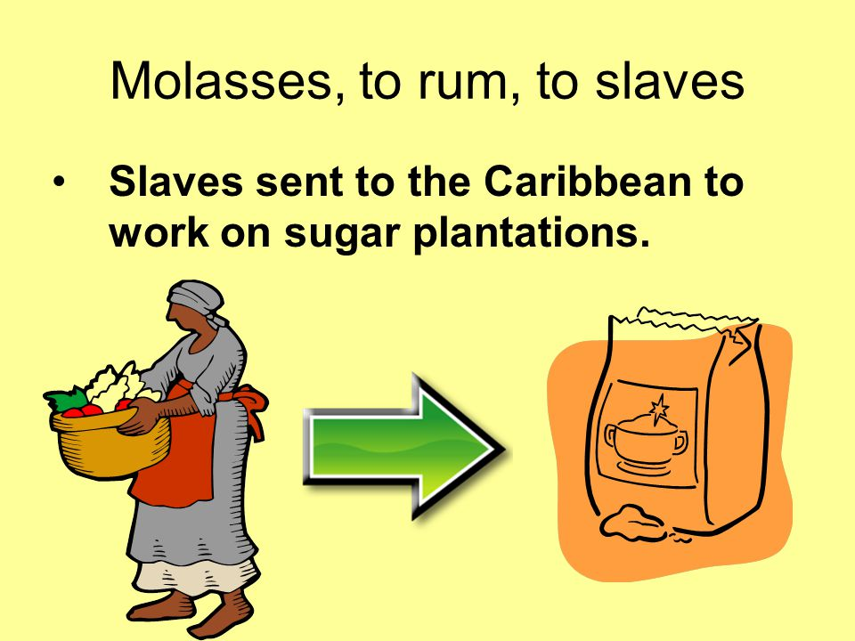 Molasses, to rum, to slaves Rum used in Africa to purchase slaves from warring tribes.
