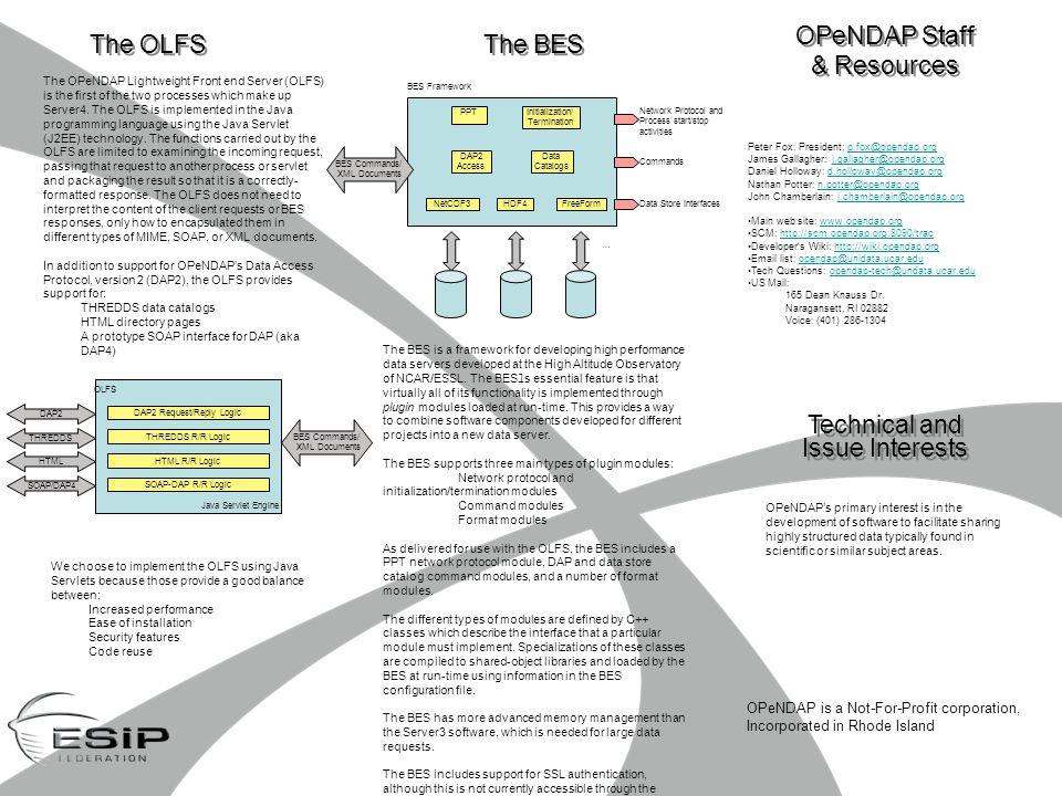 The OLFS The OPeNDAP Lightweight Front end Server (OLFS) is the first of the two processes which make up Server4.