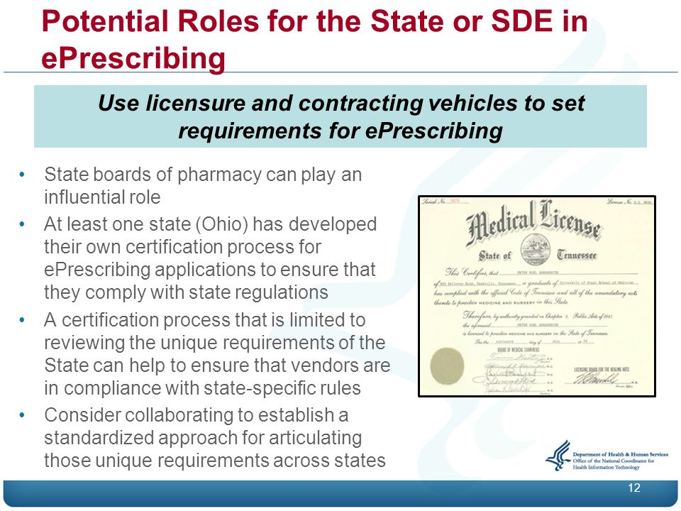 Potential Roles for the State or SDE in ePrescribing 12 Use licensure and contracting vehicles to set requirements for ePrescribing State boards of pharmacy can play an influential role At least one state (Ohio) has developed their own certification process for ePrescribing applications to ensure that they comply with state regulations A certification process that is limited to reviewing the unique requirements of the State can help to ensure that vendors are in compliance with state-specific rules Consider collaborating to establish a standardized approach for articulating those unique requirements across states