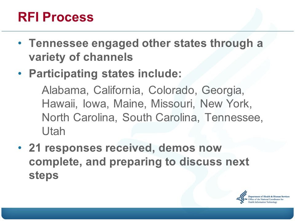 RFI Process Tennessee engaged other states through a variety of channels Participating states include: Alabama, California, Colorado, Georgia, Hawaii, Iowa, Maine, Missouri, New York, North Carolina, South Carolina, Tennessee, Utah 21 responses received, demos now complete, and preparing to discuss next steps