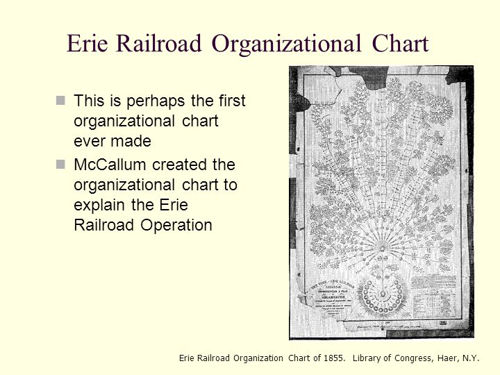 Erie Railroad Organizational Chart This is perhaps the first organizational chart ever made McCallum created the organizational chart to explain the Erie Railroad Operation Erie Railroad Organization Chart of 1855.
