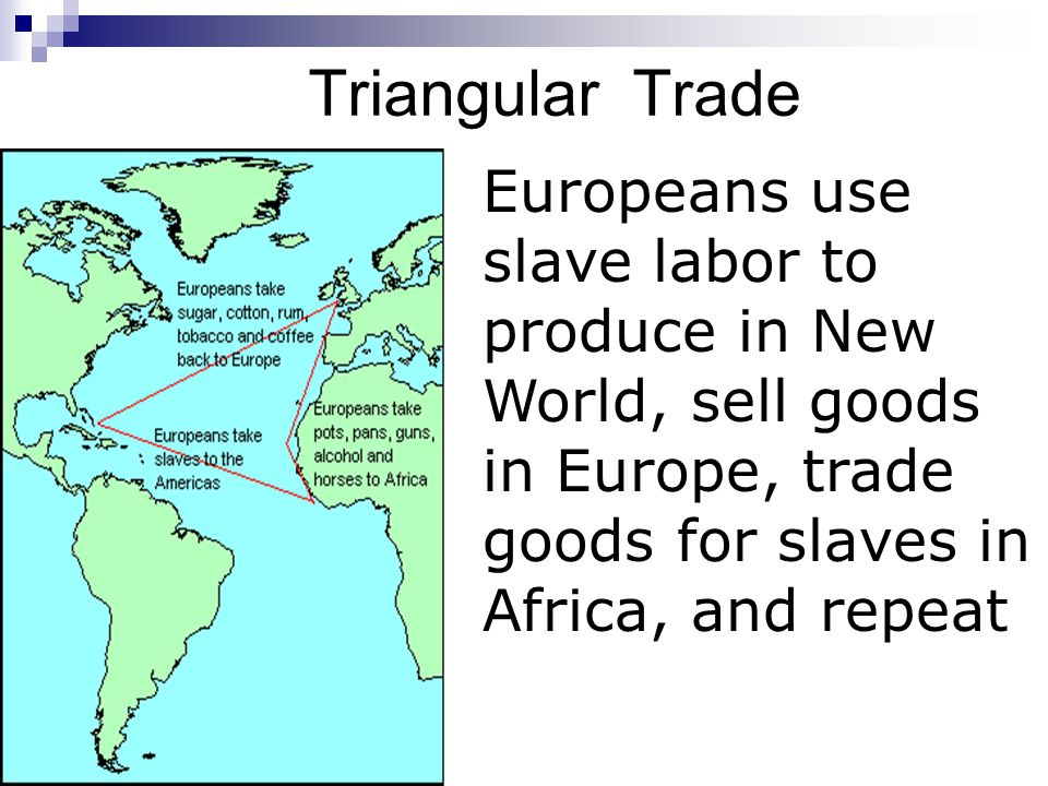Triangular Trade Europeans use slave labor to produce in New World, sell goods in Europe, trade goods for slaves in Africa, and repeat