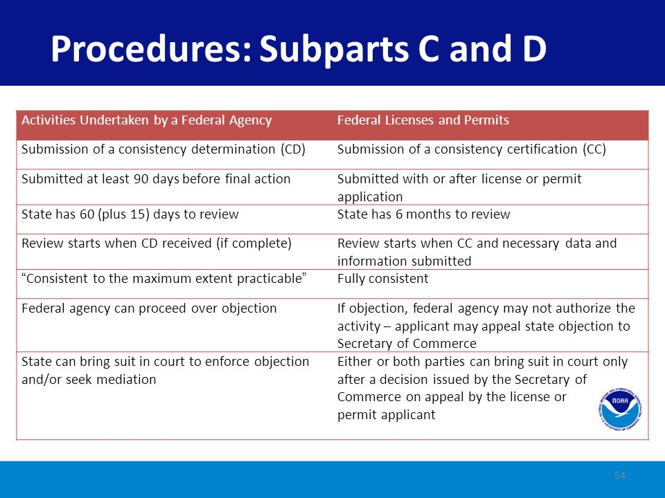 Federal agency activities Federal agency determines coastal effects Agency finds either No effects  no further action No effects  submits negative determination Effects  submits consistency determination (CD) 55 Procedures: Subpart C