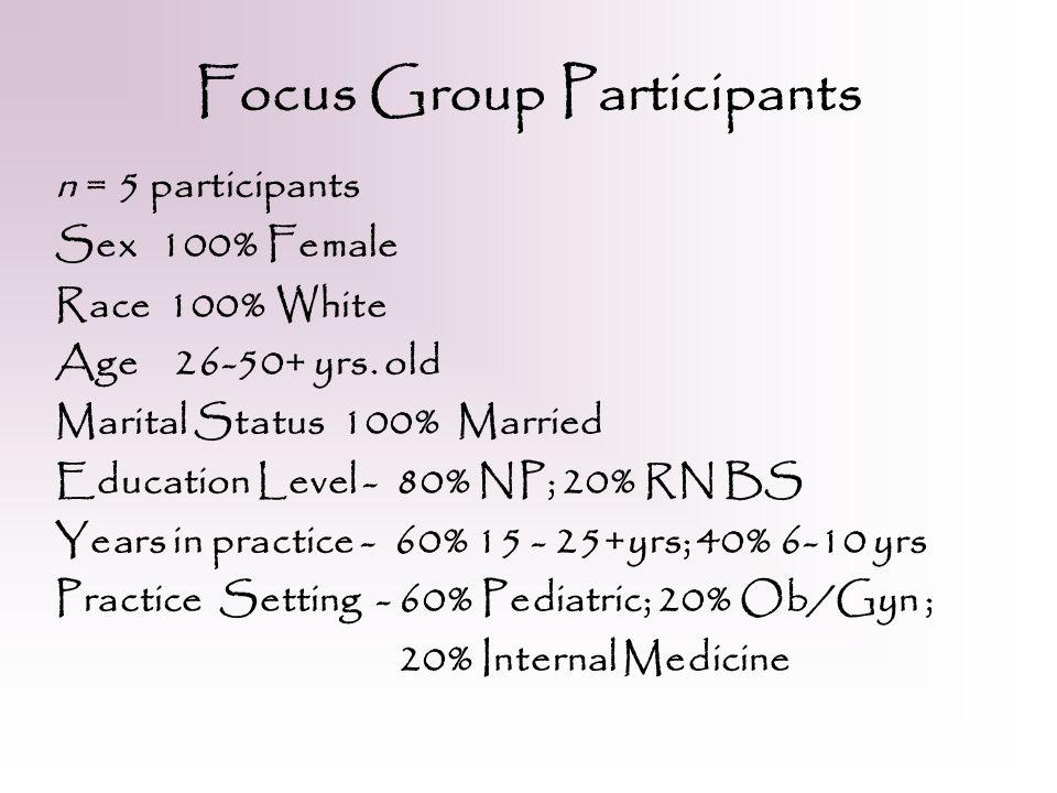 Focus Group Participants n = 5 participants Sex 100% Female Race 100% White Age 26-50+ yrs. old Marital Status 100% Married Education Level - 80% NP;