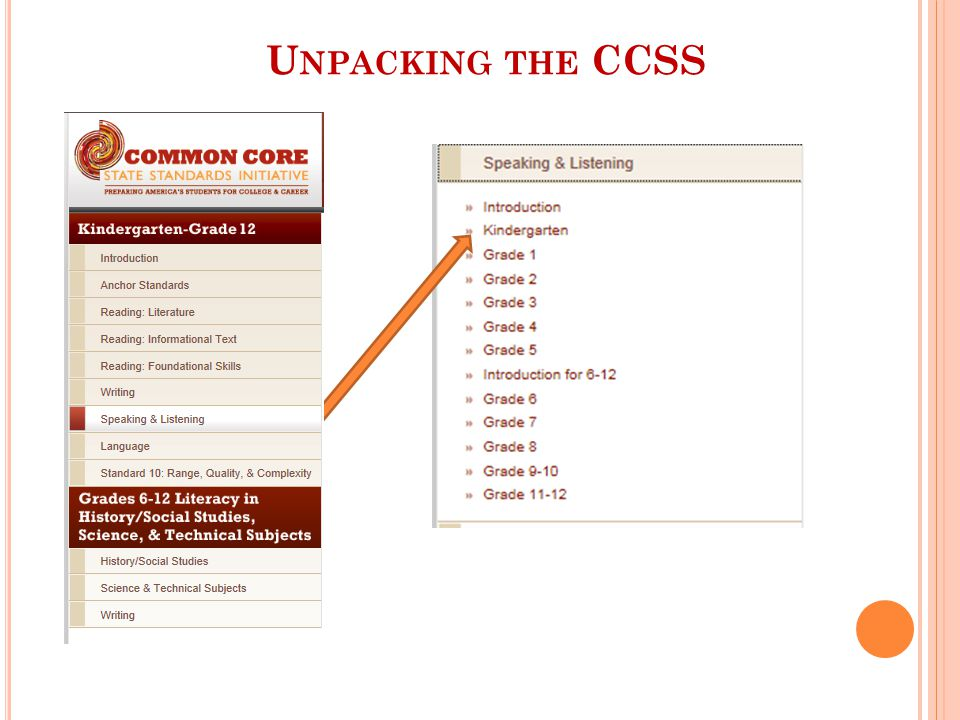 U NPACKING THE CCSS