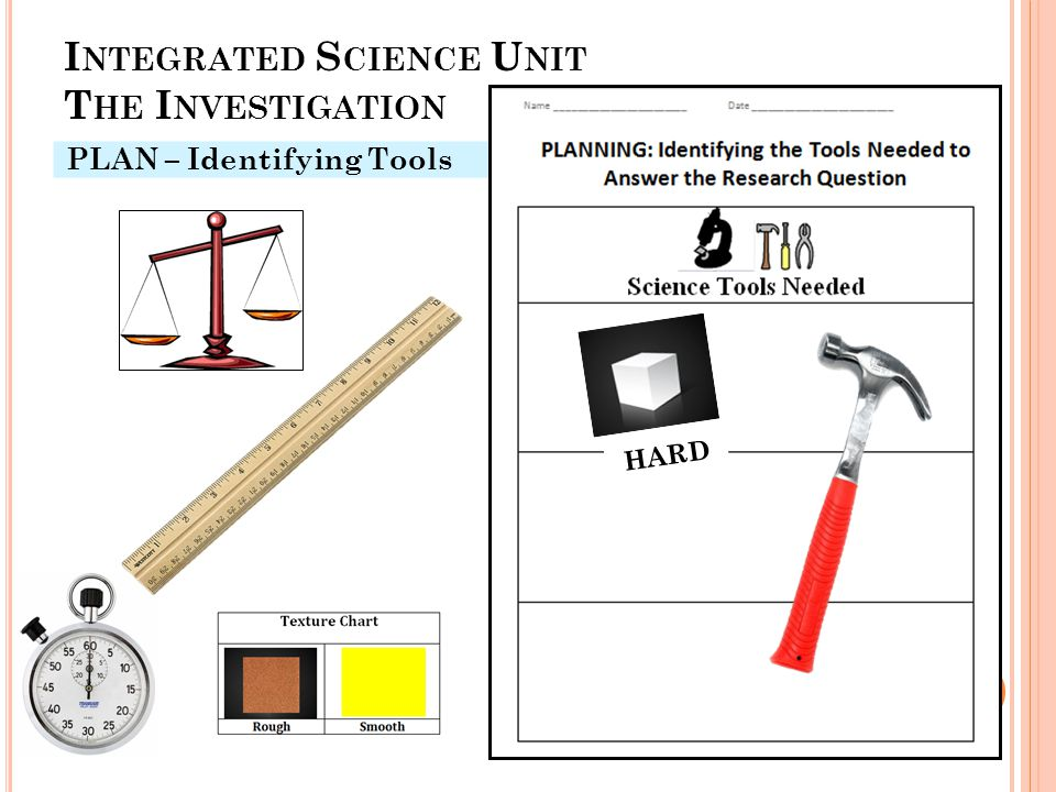 I NTEGRATED S CIENCE U NIT T HE I NVESTIGATION PLAN – Identifying Tools HARD