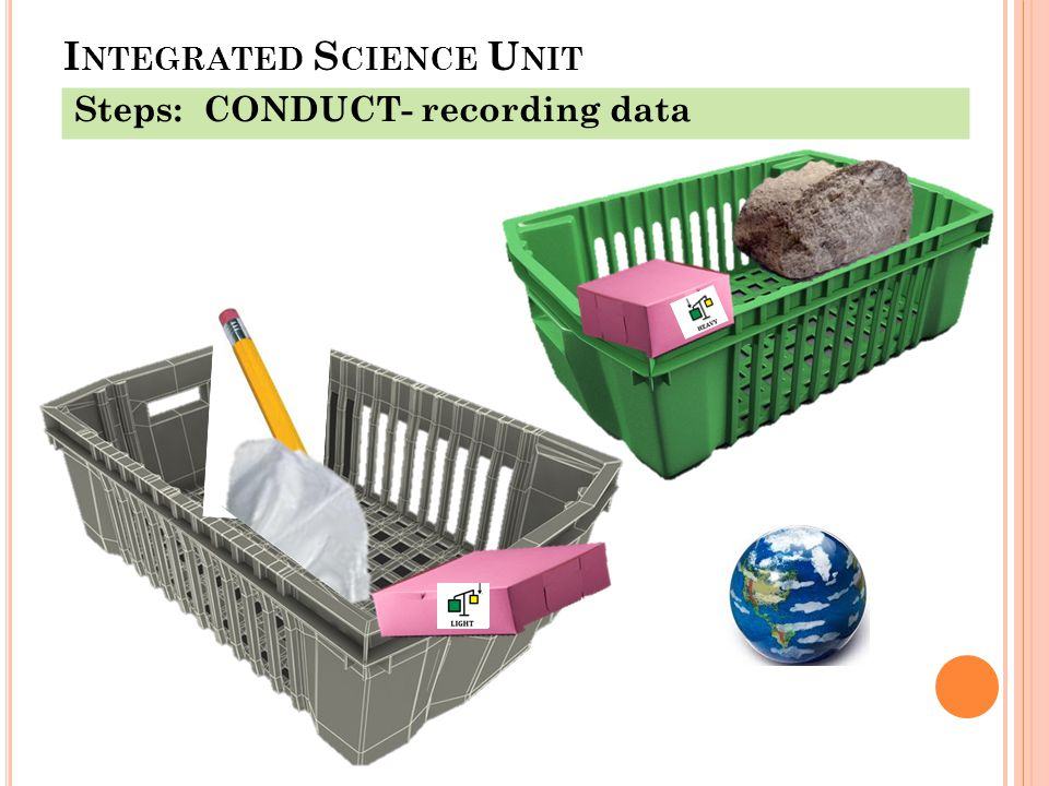 I NTEGRATED S CIENCE U NIT Steps: CONDUCT- recording data