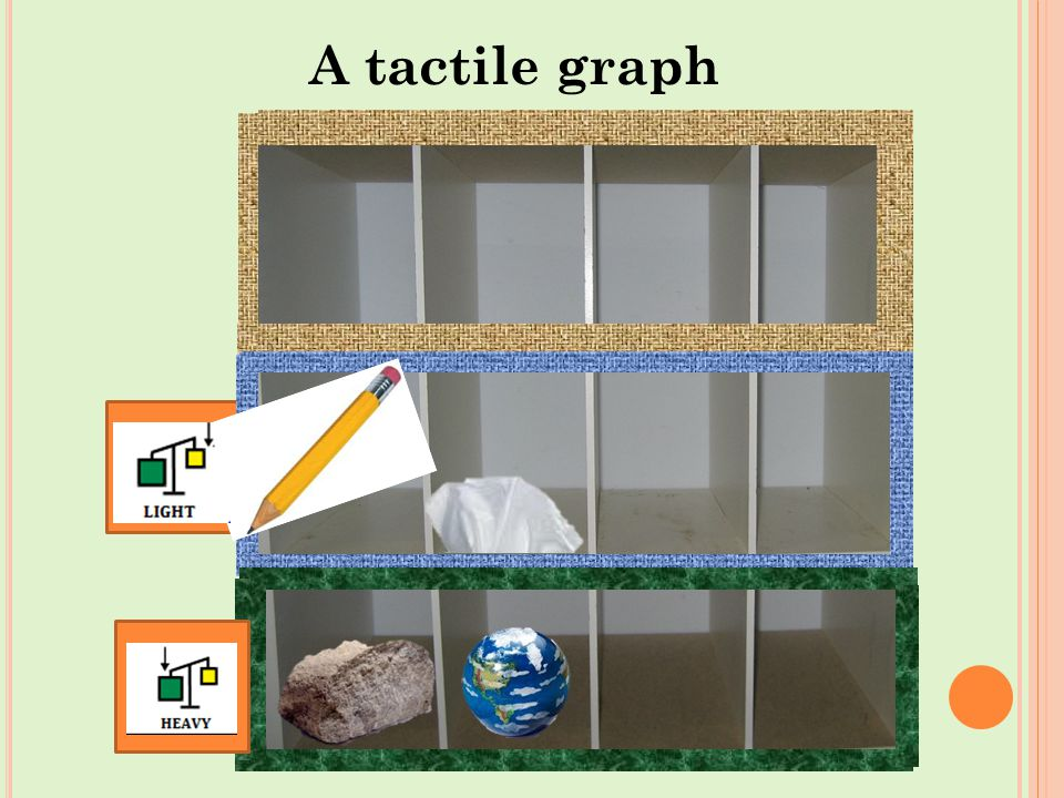 61 A tactile graph