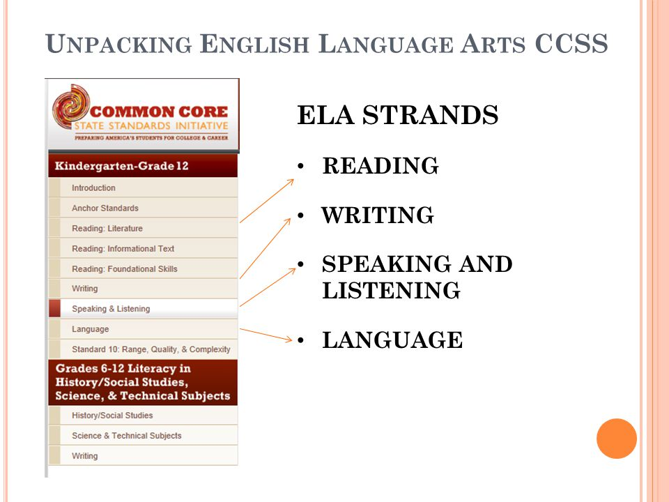 U NPACKING E NGLISH L ANGUAGE A RTS CCSS ELA STRANDS READING WRITING SPEAKING AND LISTENING LANGUAGE