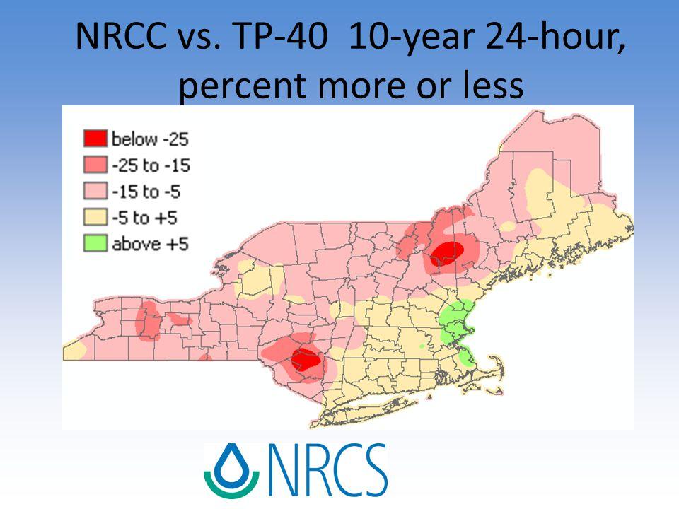 NRCC vs. TP-40 10-year 24-hour, percent more or less