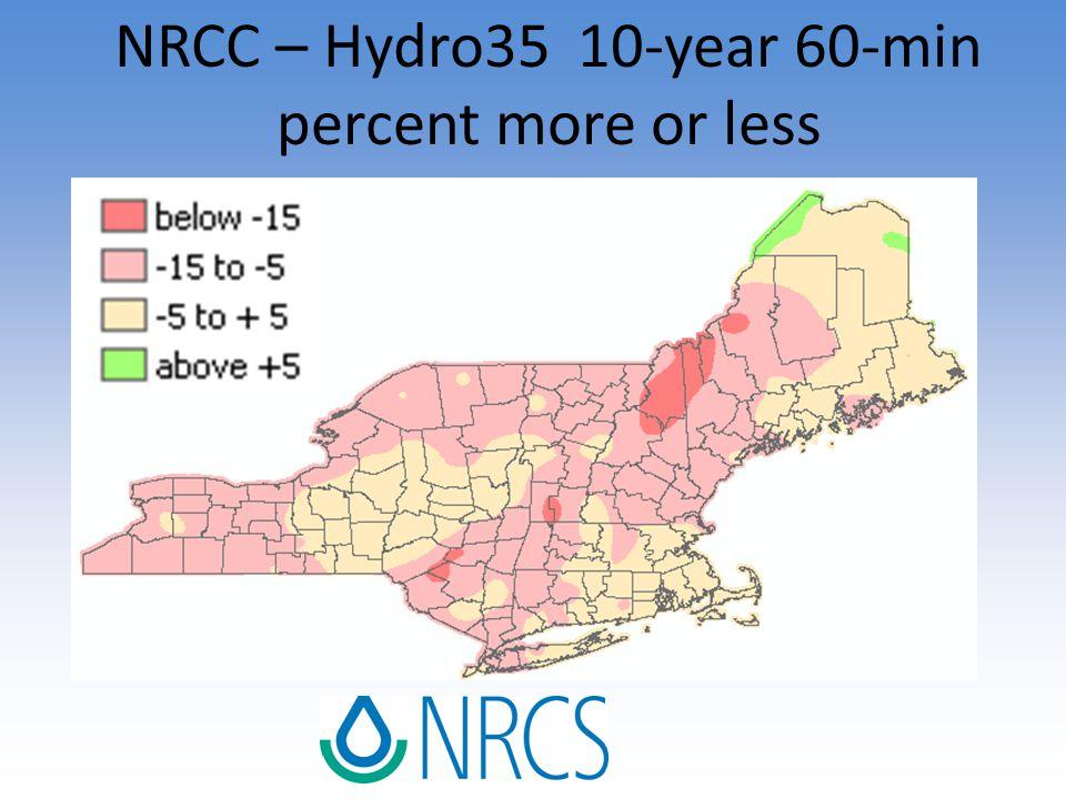 NRCC – Hydro35 10-year 60-min percent more or less