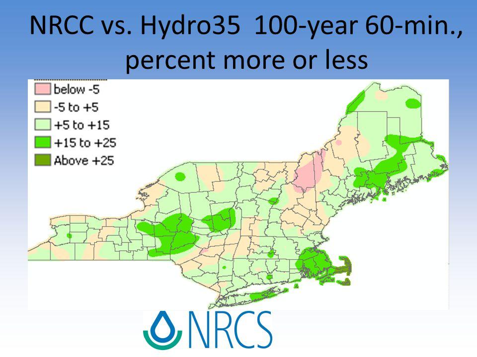 NRCC vs. Hydro35 100-year 60-min., percent more or less