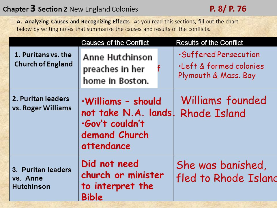 Chapter 3 Section 2 New England Colonies P.8/ P. 76 A.