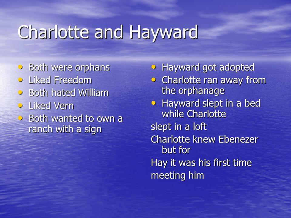 Favorite Part My favorite part is when Charlotte votes.