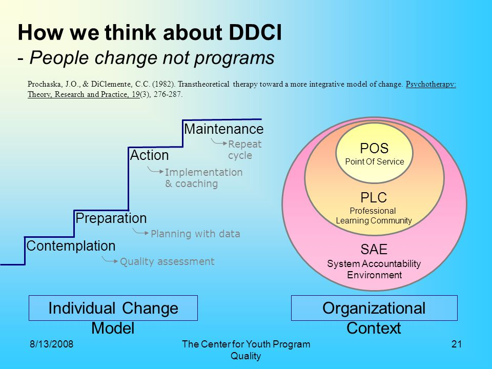How we think about DDCI - People change not programs Contemplation Preparation Action Maintenance Quality assessment Planning with data Implementation
