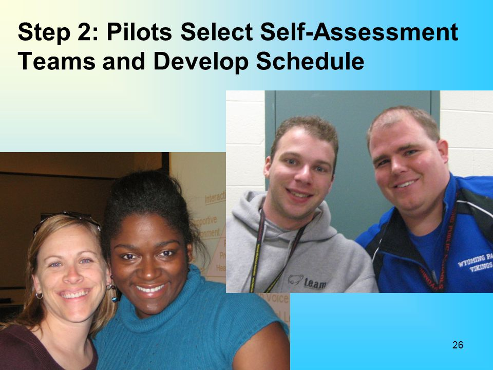 Step 2: Pilots Select Self-Assessment Teams and Develop Schedule 26
