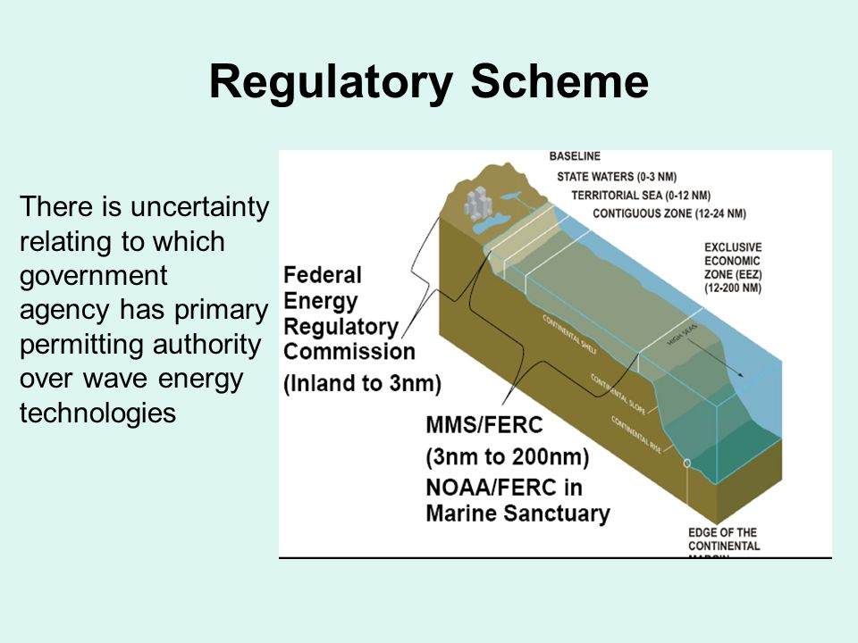 Regulatory Scheme There is uncertainty relating to which government agency has primary permitting authority over wave energy technologies