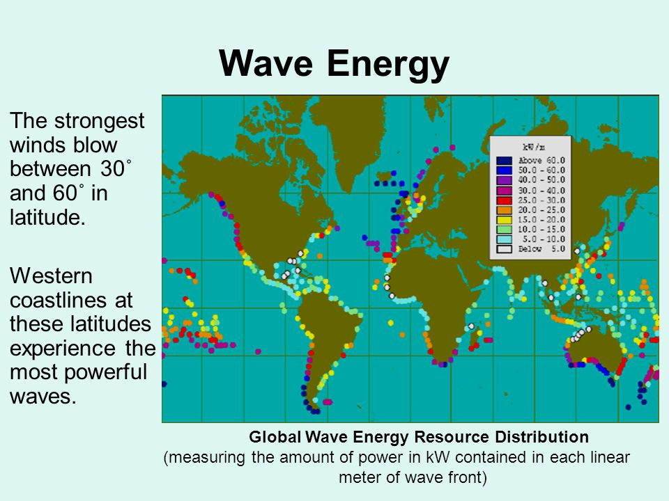 Wave Energy The strongest winds blow between 30˚ and 60˚ in latitude.
