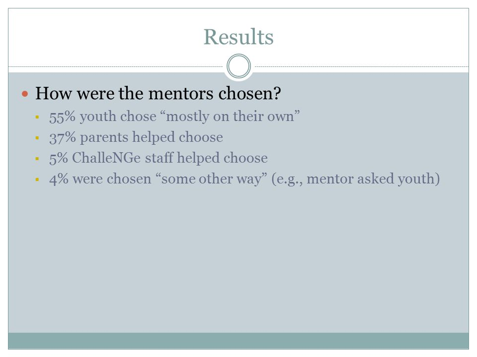 Results How were the mentors chosen.