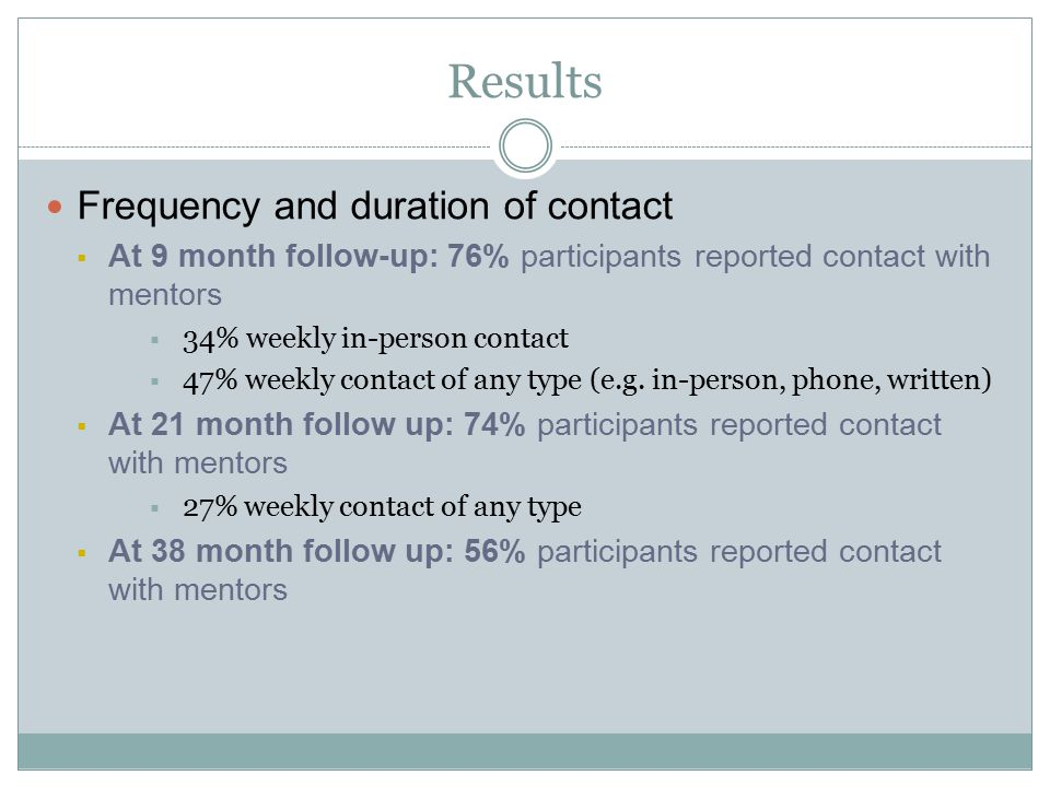 Results Frequency and duration of contact  At 9 month follow-up: 76% participants reported contact with mentors  34% weekly in-person contact  47%