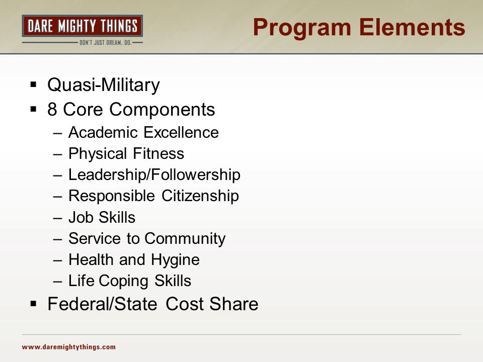 Program Elements  Quasi-Military  8 Core Components –Academic Excellence –Physical Fitness –Leadership/Followership –Responsible Citizenship –Job Skills –Service to Community –Health and Hygine –Life Coping Skills  Federal/State Cost Share