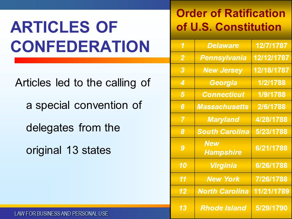 LAW FOR BUSINESS AND PERSONAL USE © SOUTH-WESTERN PUBLISHING Chapter 3Slide 8 ARTICLES OF CONFEDERATION The 13 sovereign states united loosely in 1781