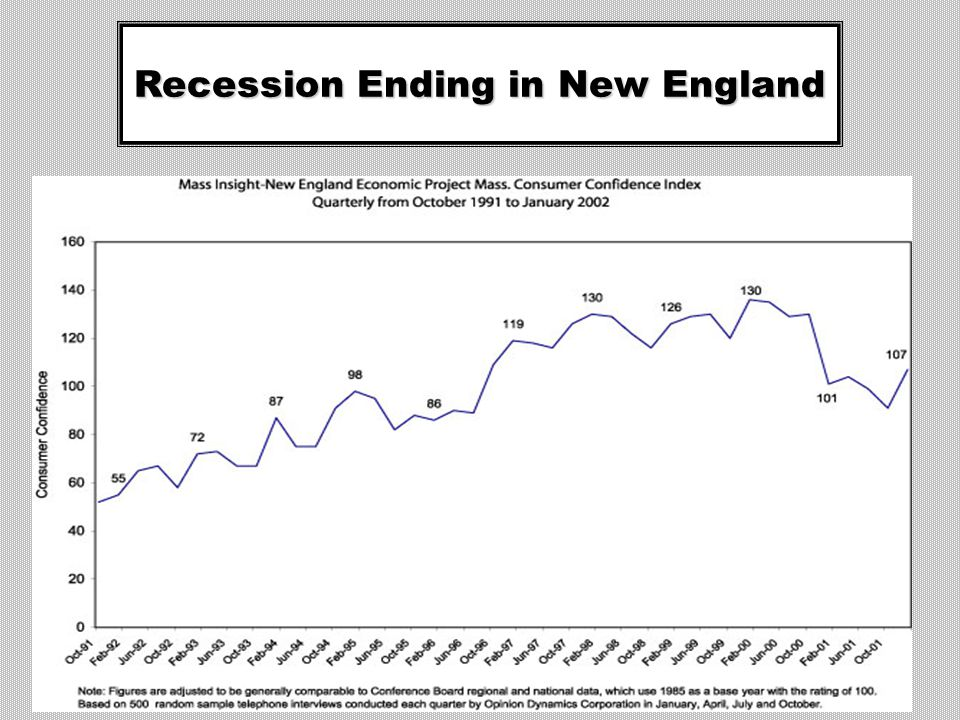 Recession Ending in New England