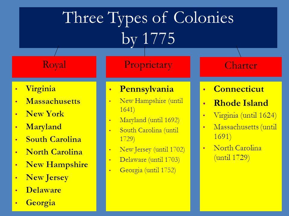 Three Types of Colonies by 1775 RoyalProprietary Charter Virginia Massachusetts New York Maryland South Carolina North Carolina New Hampshire New Jers
