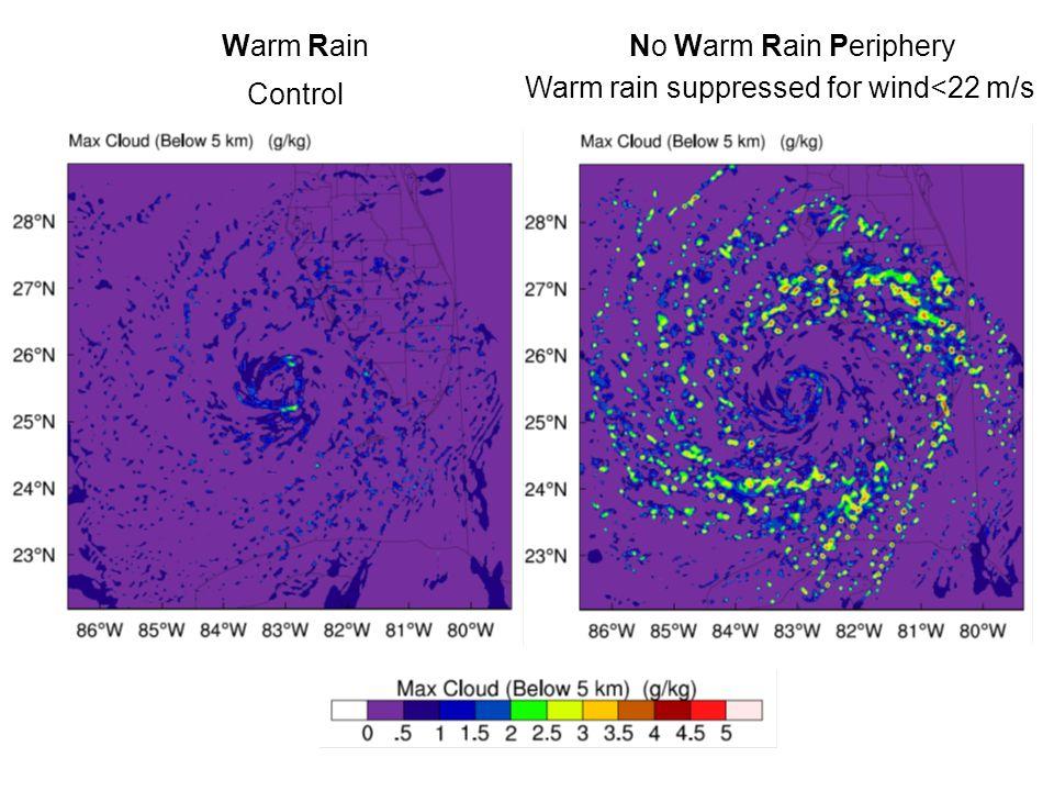 Control Warm rain suppressed for wind<22 m/s Warm RainNo Warm Rain Periphery