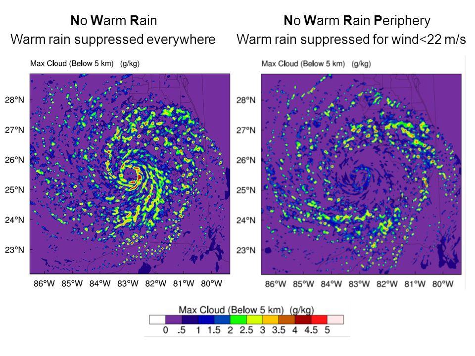 Warm rain suppressed for wind<22 m/sWarm rain suppressed everywhere No Warm RainNo Warm Rain Periphery