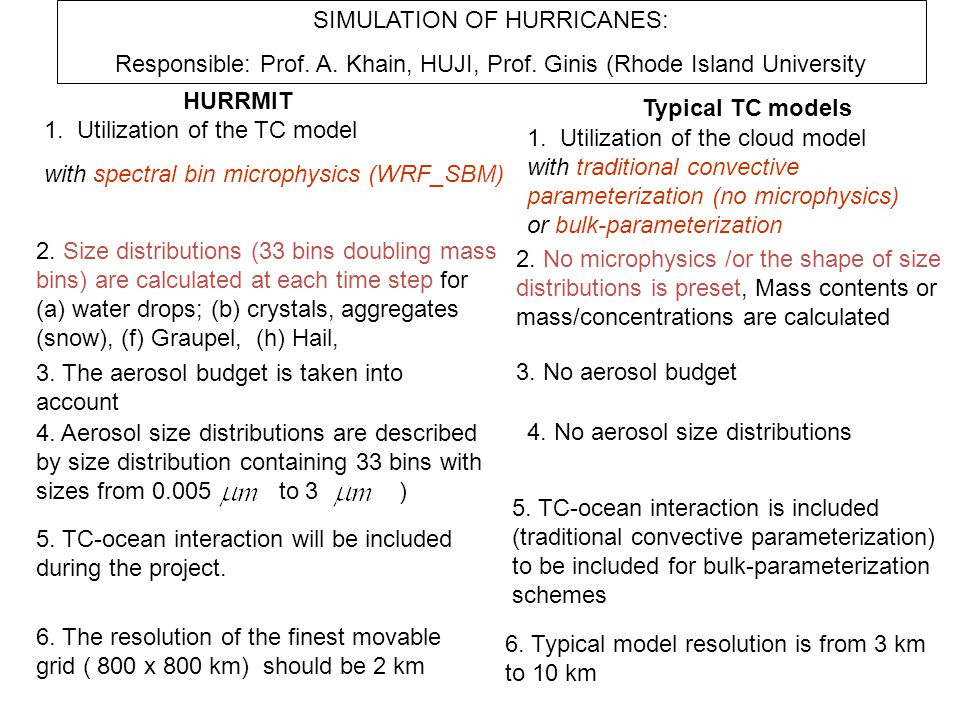 SIMULATION OF HURRICANES: Responsible: Prof. A. Khain, HUJI, Prof. Ginis (Rhode Island University 1. Utilization of the TC model with spectral bin mic