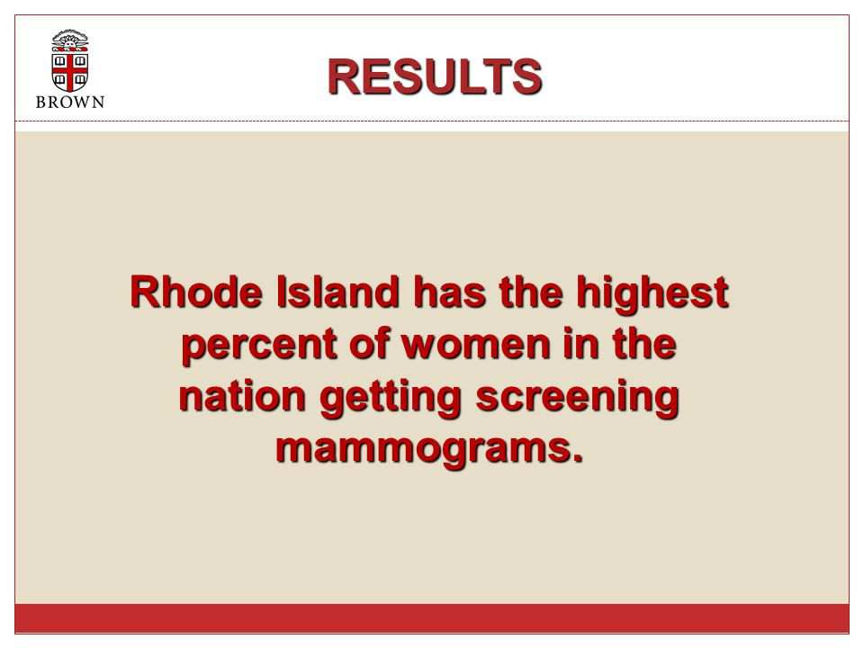 RESULTS RESULTS Rhode Island has the highest percent of women in the nation getting screening mammograms.